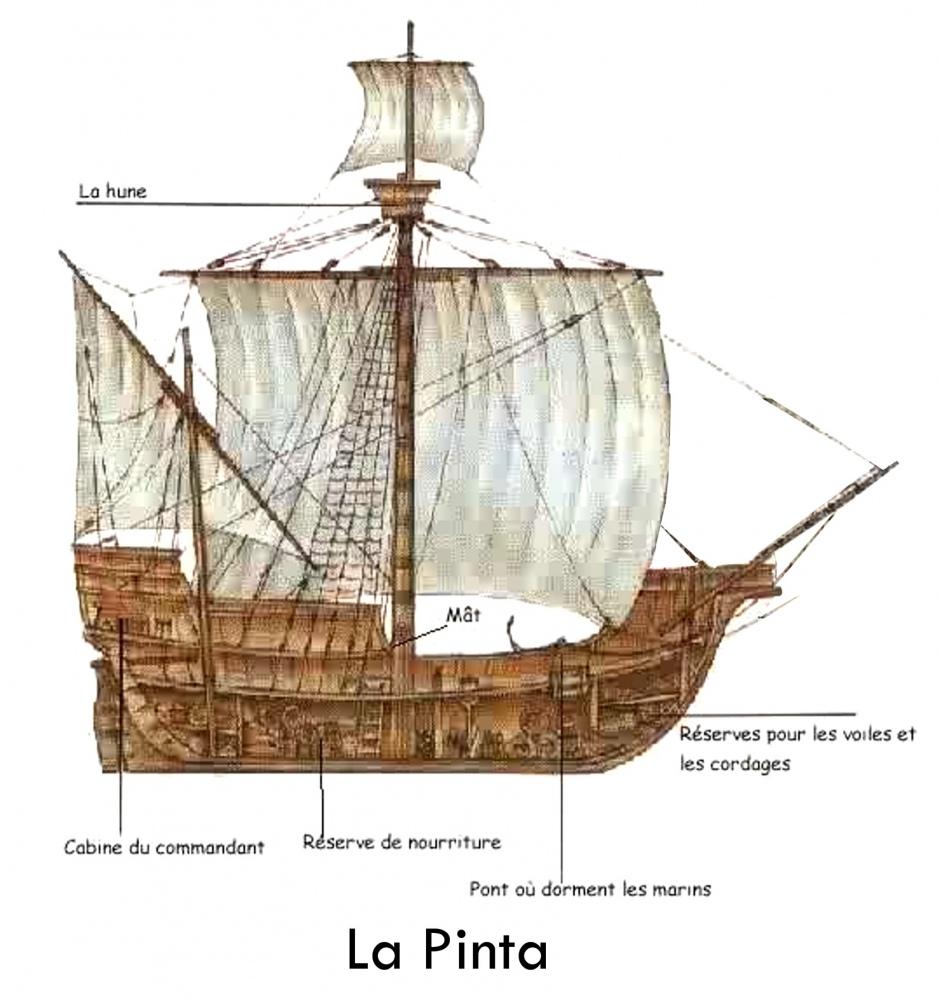 L Epopee De La Marine A Voile 1 Partie Les Voiliers A Deux Mats